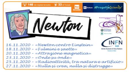 newtonL251
